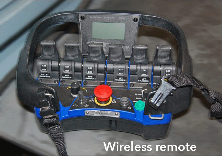 Sprinter Walking Systems Remote